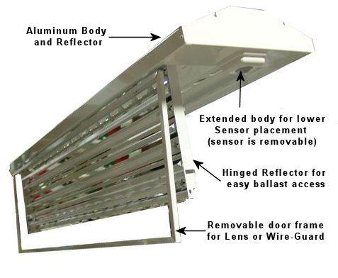 Reflector Design